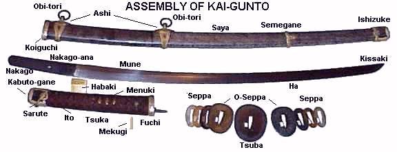 JAPANESE MILITARY SWORDS - I